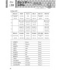 Preparation for The Japanese Language Proficiency Test N5 (Characters, Vocabulary, Grammar)